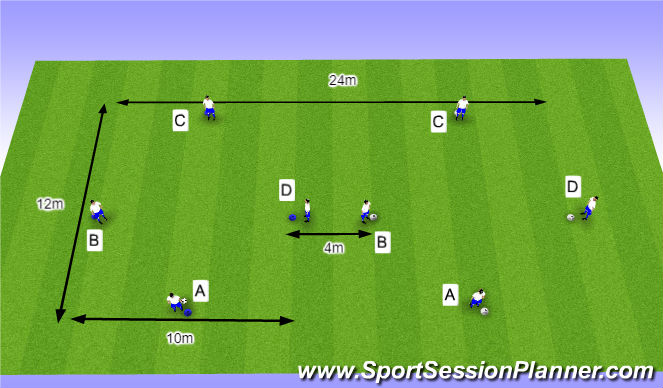 Football/Soccer Session Plan Drill (Colour): O10 - W37 (2) - H6 Balaanname en traptechniek