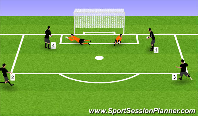 Football/Soccer Session Plan Drill (Colour): Goalkeeper Training