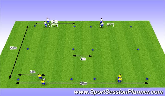 Football/Soccer Session Plan Drill (Colour): O10 - 1v1