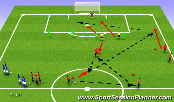 Football/Soccer Session Plan Drill (Colour): Movement and triggers