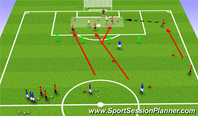 Football/Soccer Session Plan Drill (Colour): Danger areas to attack