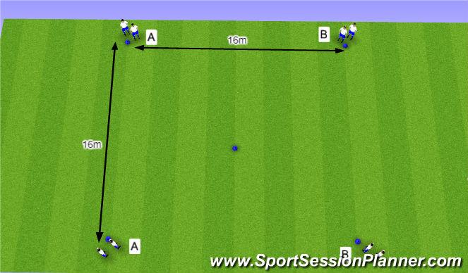 Football/Soccer Session Plan Drill (Colour): O10 - W39 (1) - H4 Halve draaien