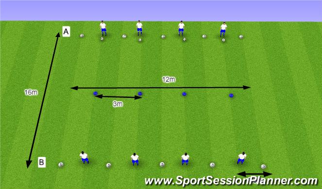 Football/Soccer Session Plan Drill (Colour): O10 - W39 (1) - H3 Snel voetenwerk