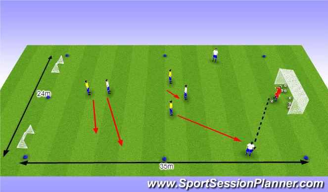 Football/Soccer Session Plan Drill (Colour): O10 - W39 (1) - Verstoren van de opbouw