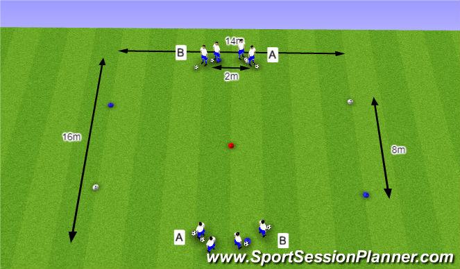 Football/Soccer Session Plan Drill (Colour): O10 - W39 (2) - H5 Schijn- en passeerbewegingen