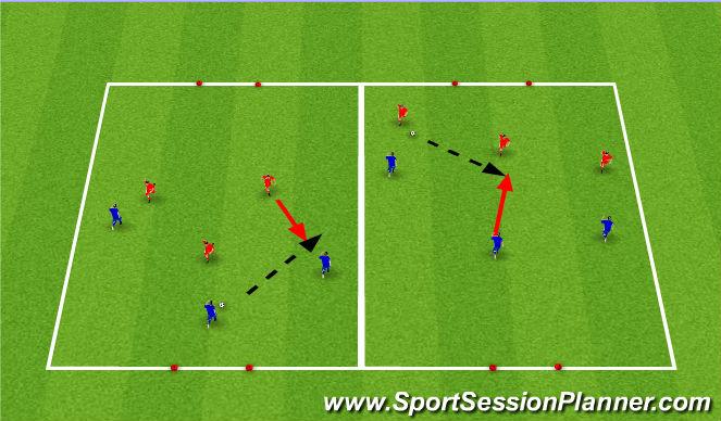 Football/Soccer Session Plan Drill (Colour): 3v3/4v4