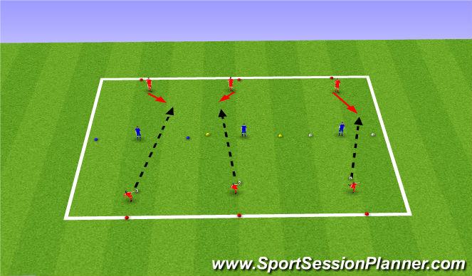 Football/Soccer Session Plan Drill (Colour): Basic Passing - Level 1