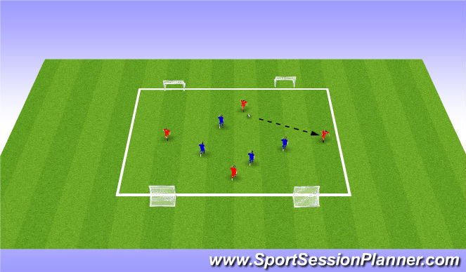 Football/Soccer Session Plan Drill (Colour): 4v4 (4 goal game)