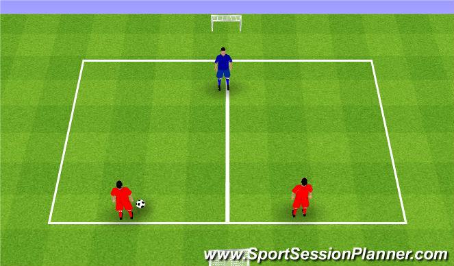 Football/Soccer Session Plan Drill (Colour): 2v1 w innych strefach.