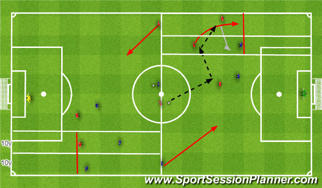 Football/Soccer Session Plan Drill (Colour): Wingers and Full backs in different lanes 4v2 combos. Skrzydłowi i Boczni Obrońcy w innych torach4v2