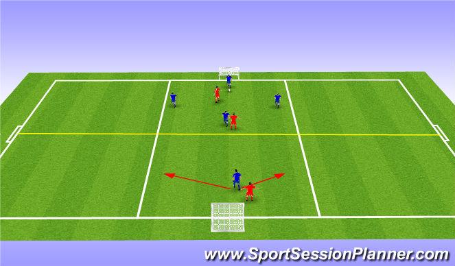Football/Soccer Session Plan Drill (Colour): SSG (Thursday)