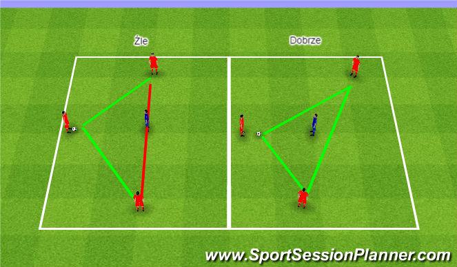 Football/Soccer Session Plan Drill (Colour): Rondo 3v1. Dziadek 3v1.