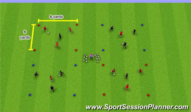 Football/Soccer Session Plan Drill (Colour): Rondo 3v1