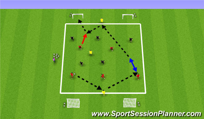 Football/Soccer Session Plan Drill (Colour): Functional (2)