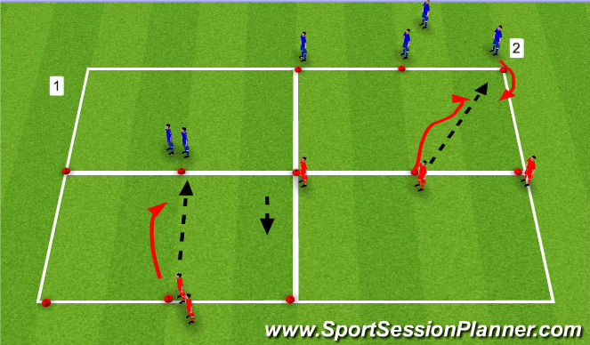Football/Soccer Session Plan Drill (Colour): Passing Individual Technique
