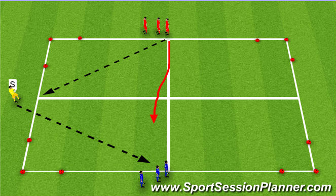Football/Soccer Session Plan Drill (Colour): 1v1 Defensive Approach