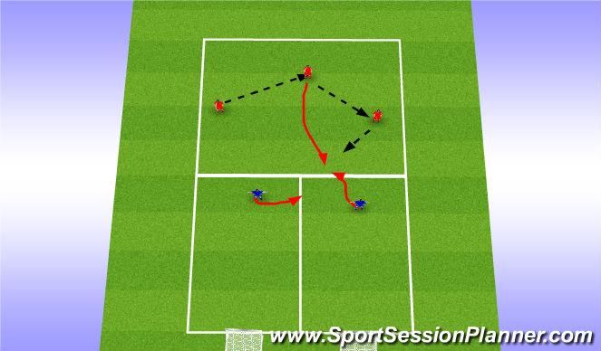 Football/Soccer Session Plan Drill (Colour): 3v2 Partner Defending