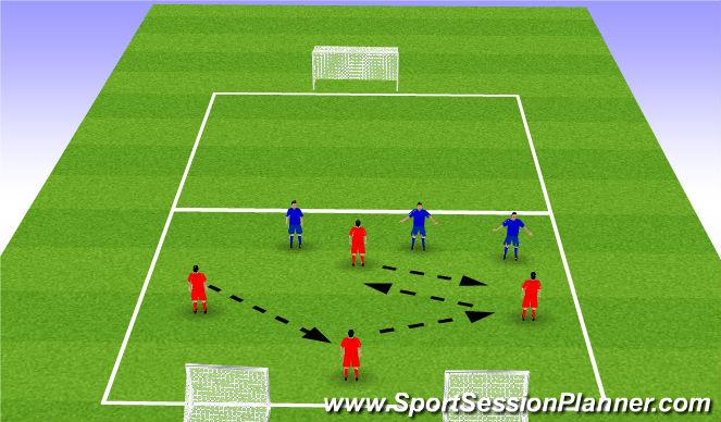 Football/Soccer Session Plan Drill (Colour): 4v3/5v3 + GK