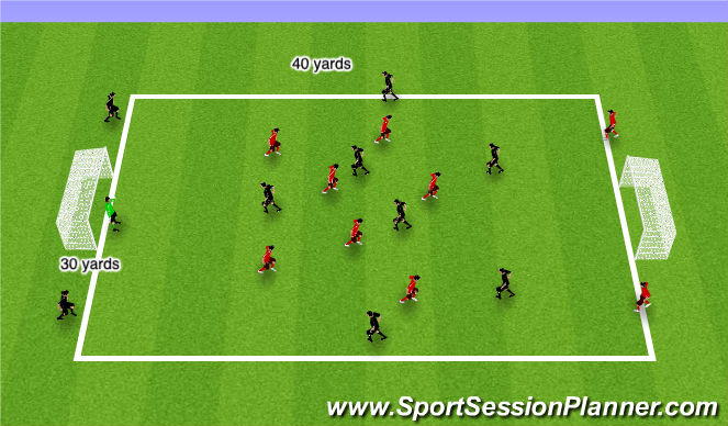 Football/Soccer Session Plan Drill (Colour): BL to Goal with Targets