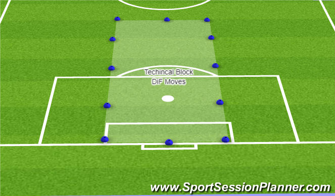Football/Soccer Session Plan Drill (Colour): Technical Area - Defender in Front Moves