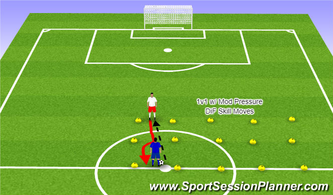 Football/Soccer Session Plan Drill (Colour): 1v1 Defender in Front