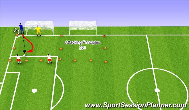 Football/Soccer Session Plan Drill (Colour): Attacking Principles - 2v1