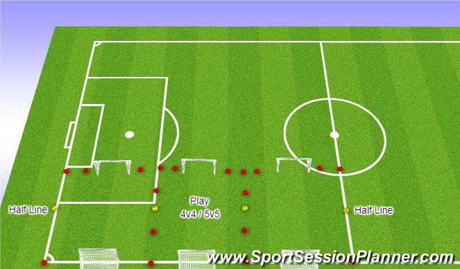 Football/Soccer Session Plan Drill (Colour): Play 4v4/5v5