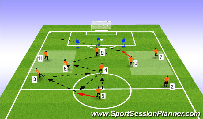 Football/Soccer Session Plan Drill (Colour): Overloading wide areas