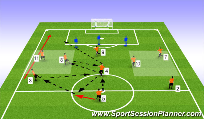 Football/Soccer Session Plan Drill (Colour): Playing in behind from deep
