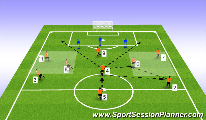 Football/Soccer Session Plan Drill (Colour): 8 and 10 deep as link up