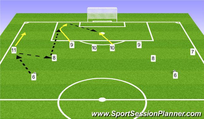 Football/Soccer Session Plan Drill (Colour): Back 2 Go Forward