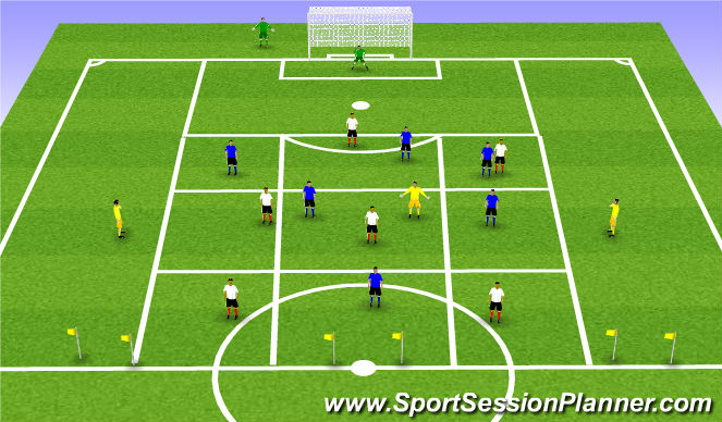 Football/Soccer Session Plan Drill (Colour): 6v6+3 to Goal Channels