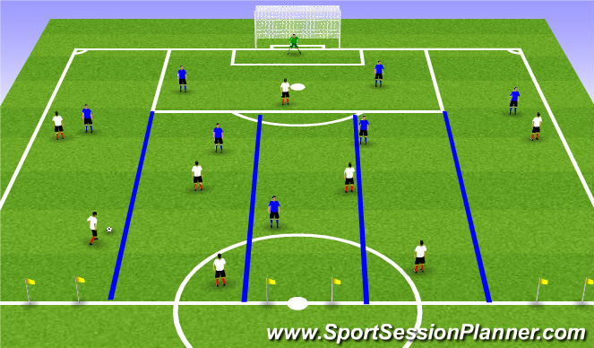 Football/Soccer Session Plan Drill (Colour): 8v8 Positioning