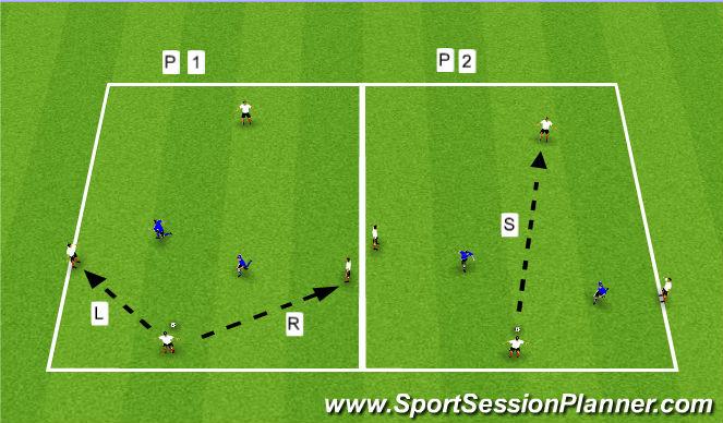 Football/Soccer Session Plan Drill (Colour): Right-Left-Split Rondo