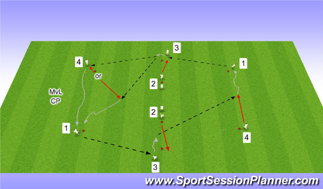 Football/Soccer Session Plan Drill (Colour): P & R to switch