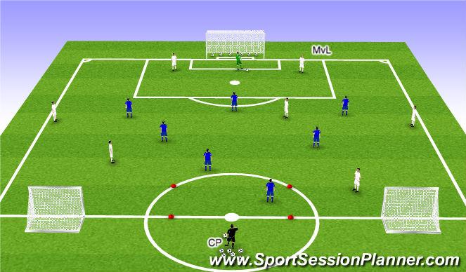 Football/Soccer Session Plan Drill (Colour): 8 vs 7