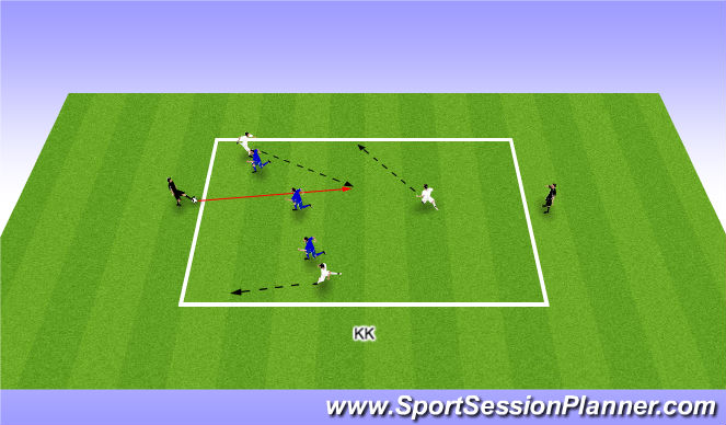 Football/Soccer Session Plan Drill (Colour): 3 vs 3 + 2