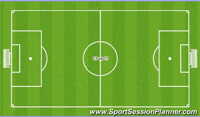 Football/Soccer Session Plan Drill (Colour): 11 vs 11