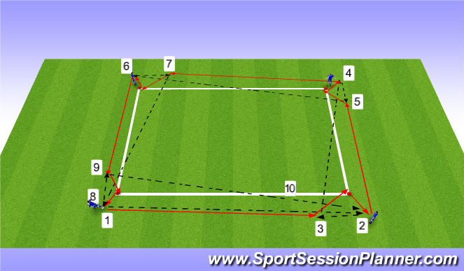 Football/Soccer Session Plan Drill (Colour): Simple Passing Progression 1