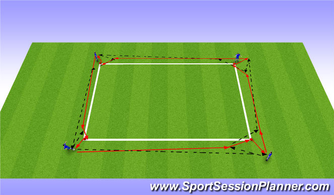 Football/Soccer Session Plan Drill (Colour): Simple Passing Progression 2
