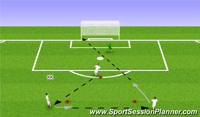 Football/Soccer Session Plan Drill (Colour): Finishing w/ the strikers