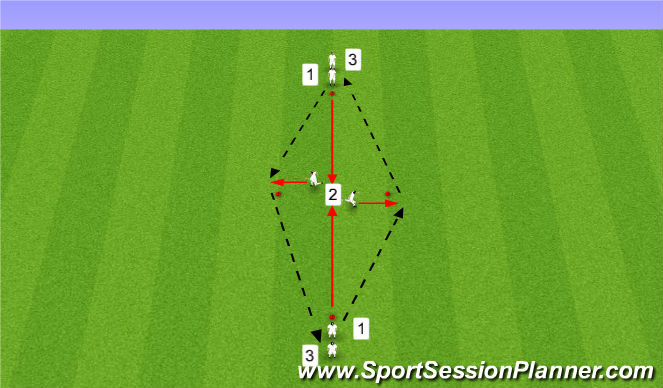 Football/Soccer Session Plan Drill (Colour): P&R - Position specific