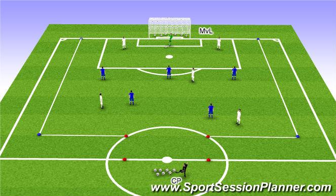 Football/Soccer Session Plan Drill (Colour): 6 vs 5