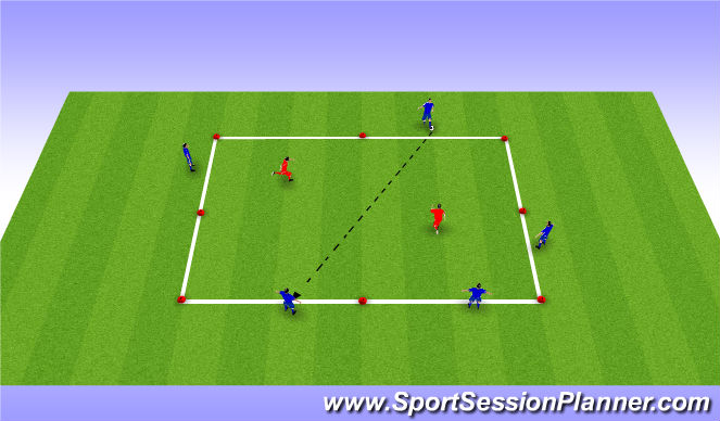 Football/Soccer Session Plan Drill (Colour): Classic rondo