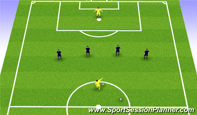 Football/Soccer Session Plan Drill (Colour): Defenders Functional- Back 4 Shape