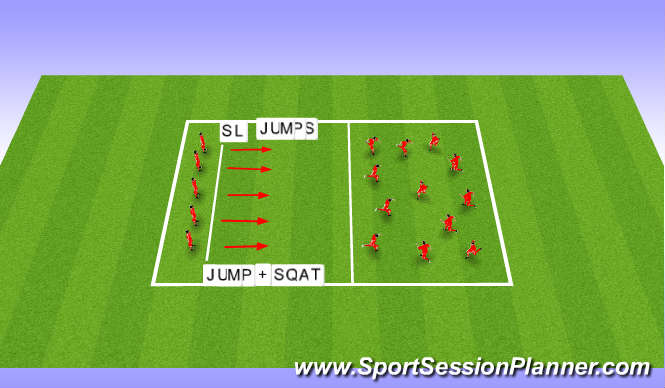 Football/Soccer Session Plan Drill (Colour): Landing Mechanics