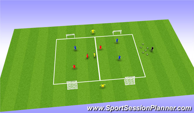 Football/Soccer Session Plan Drill (Colour): Playing forward possesion