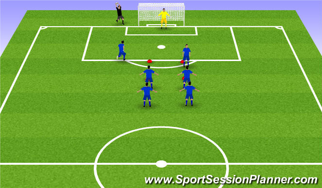 Football/Soccer Session Plan Drill (Colour): Finishing and heading