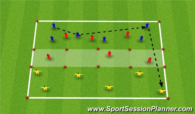 Football/Soccer Session Plan Drill (Colour): 6v6v6