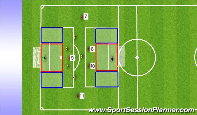 Football/Soccer Session Plan Drill (Colour): Zone 2 (1)